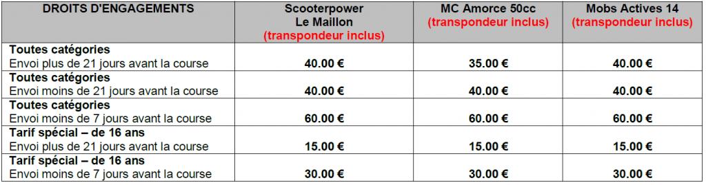 tableau tarifs 2015